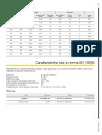 EN10255 Caratteristiche Dei Tubi