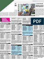 Los resultados de este domingo 24-02 en el hipódromo de Palermo