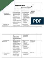 Plano de Ação Dos Pedagogos 2019