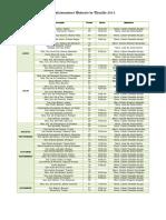 Confirmaciones 2013.docx