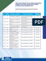 Carreras Con Acuerdo Ministerial(1)(1)