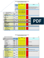 LTA Grid Document