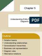 Understanding Entity Relationship Diagrams