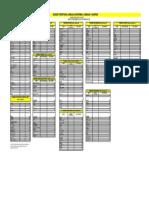 comunas y barrios -Manizales.pdf