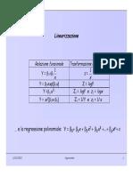 Regressione_multipla.pdf