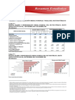 RE Salario Sector PblicoDIC2016