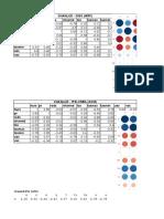 Correlaciones y Gráficas Mejores Modelos SVR