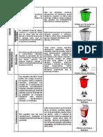 Página de Técnicas de Limpieza Desinfección y Esterilización