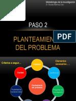 MI 02 Planteamiento Problema 2018-T3