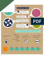 Infografía Versión 1