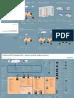 Cerberus PRO Planning Tool Control Panels Networks A6V10332842 Hq en[1]