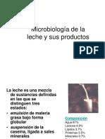 7 Microbiologia de La Leche y Sus Productos 1