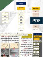 الارضيات.pdf