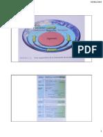 Figuras Capítulos1 3 Ing.sustentabilidad G.jonker