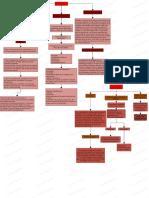 gasto PDF