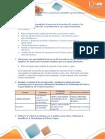 Fase2  Individual Diseño de Proyectos