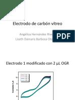 01 Voltametria ciclica elctrodo modificado y amoxicilina - copia.pptx