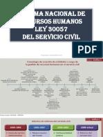 Plan de Desarrollo de Personas. Essalud