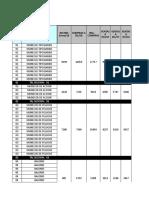 Analisis Compra Jugueteria 2019
