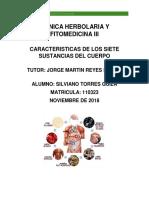 Sustancias Quimicas con propiedades Salinas