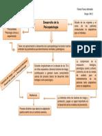 Tarea 2_ Artículo Desarrollo de La Psicopatología