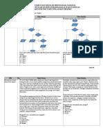 18-Soal Anchor USBN Simulasi Digital-K13-10 Soal (1)