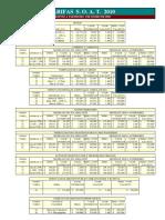 tarifasSOAT2010.pdf