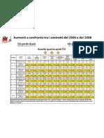 Tabella-FLC-Cgil-su-aumenti-a-confronto-tra-i-contratti-scuola-del-2006-e-del-2008-febbraio-2009-1