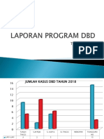 Laporan Program Dbd