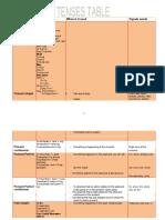 grammar-tenses-table (1).doc