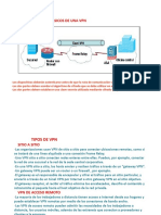 Introducción a Las VPN i