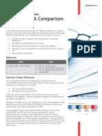 ASPE IFRS-Comparison Income-Taxes