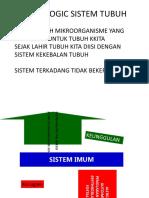 Immulogic Sistem Tubuh