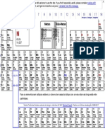 Tabela Periódica Dinâmica - Wikipedia