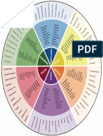 ep-blooms-wheel.pdf