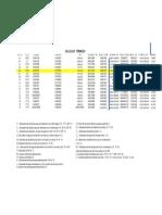 Calculos en Excel
