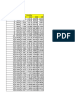 Chi-Square Tabel Excel