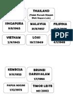 ASEAN MERDEKA.docx