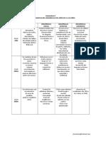 63650706-Tabla-Comparativa-Del-Desarrollo-Del-Nino-de-0-a-10-Anos.doc