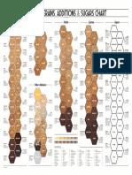 Grains Chart FIXED