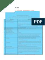 Laporan aktiviti KPJ 2019 intnt.docx