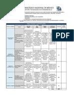 Rubrica Mapas Mentales y Evaluación de Actividad 1 Tema 1