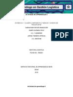 Evidencia 1 Cuadro Comparativo Medios y Modos de Transport - Copia