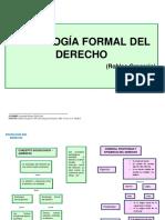 Sociología formal del derecho