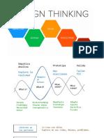 2. 0 Design Thinking Intro