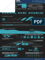 Big Numbers Infographic Final Es
