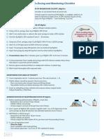 MGSO4 Checklist
