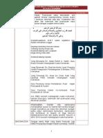 Teks Pengacara Majlis Pemuafakatan Ibubapa T6