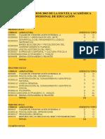Plan de Estudios 2003 de La Escuela Académica