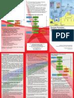 Brosur Panduan Penerbitan SLO.pdf